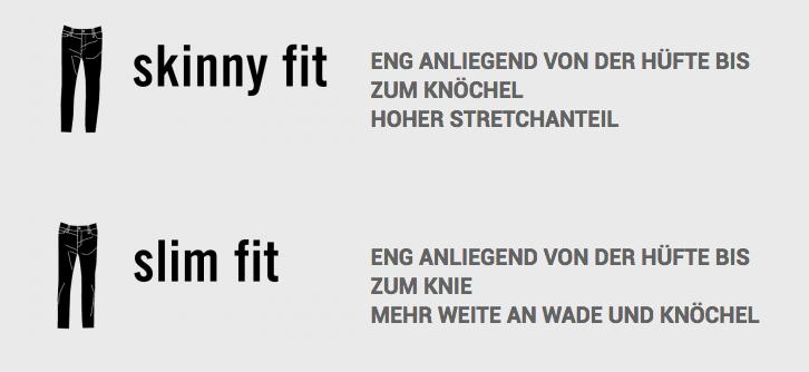 Skinny Fit und Slim Fit