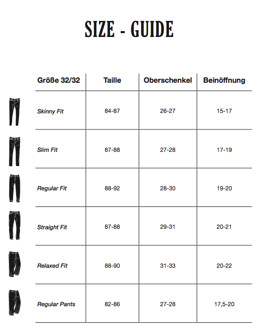 Size Guide Jeans