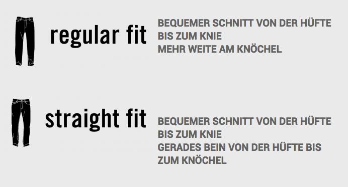 Regular Fit und Straight Fit